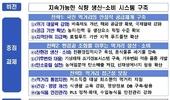 """""""쌀 비축량 확대""""…정부 첫 '국가 먹거리 전략' 구축"""